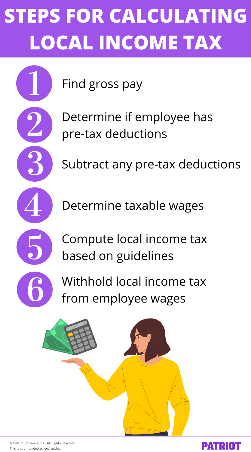 steps for calculating local income tax