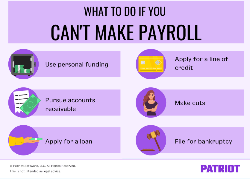 six actions to take if you can't make payroll