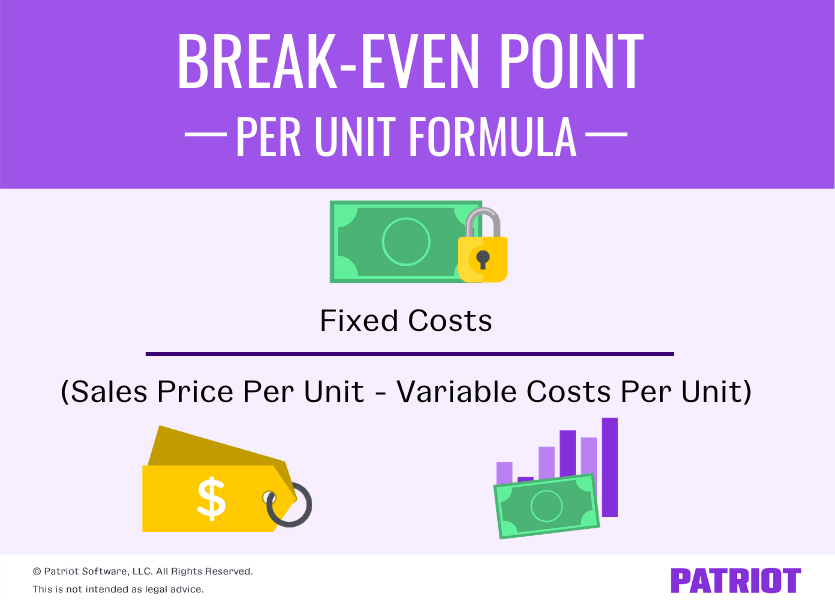 how to calculate break-even point per unit