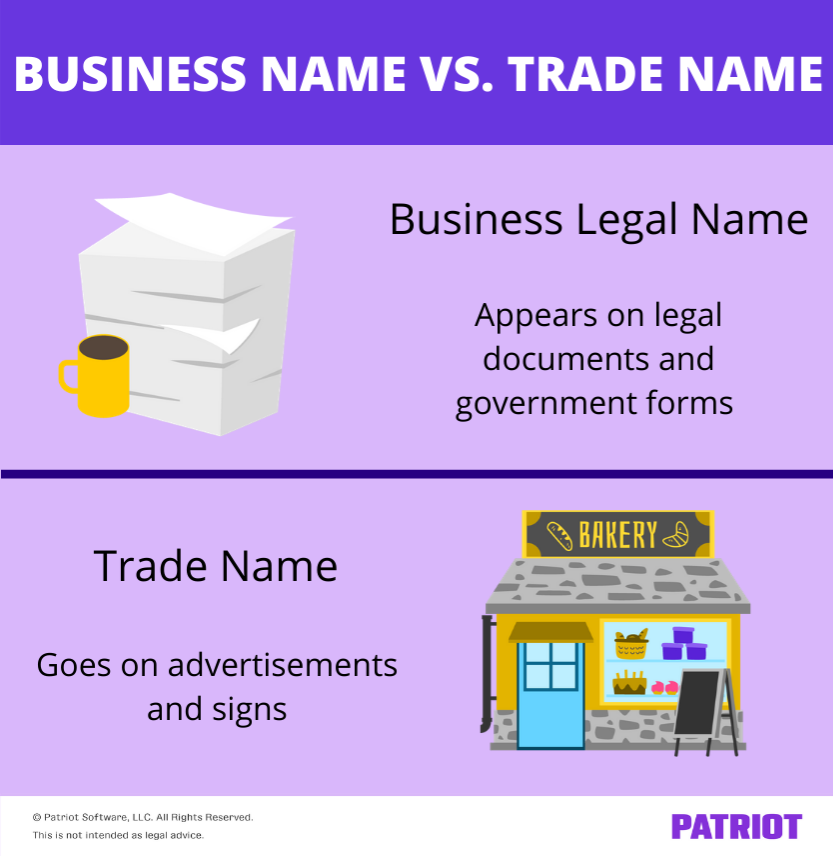 difference between business name a trade name for small businesses