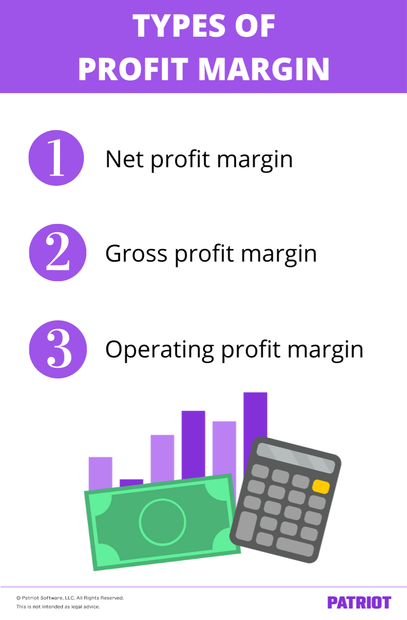 types of profit margins for small business