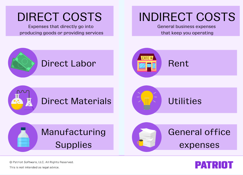 direct vs. indirect costs and examples