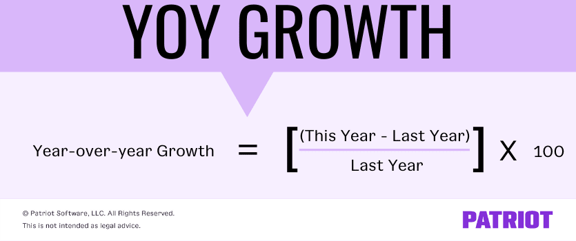 YOY Growth formula visual