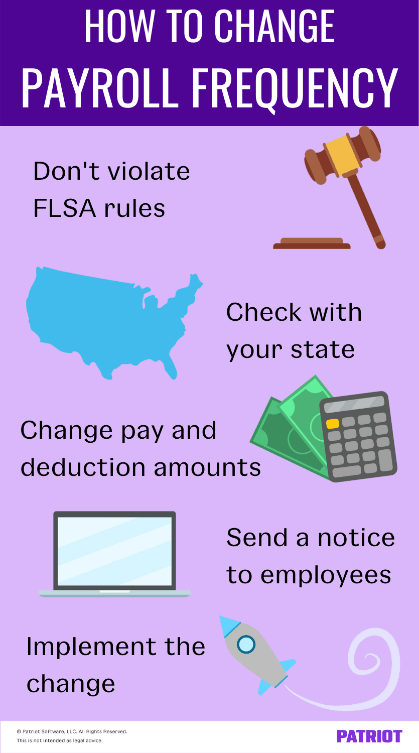 How to change payroll frequency: 1) don't violate FLSA rules 2) Check with your state 3) Change pay and deduction amounts 4) Send a notice to employees 5) Implement the change
