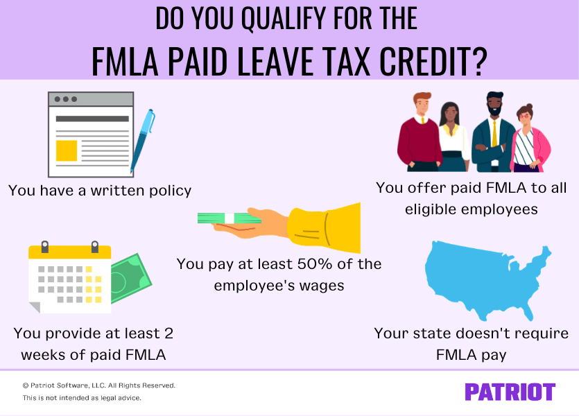 do you qualify for the FMLA paid leave tax credit? 1) you have a written policy 2) you offer paid FMLA to all eligible employees 3) you pay at least 50% of the employee's wages 4) you provide at least 2 weeks of paid FMLA 5) your state doesn't require FMLA pay