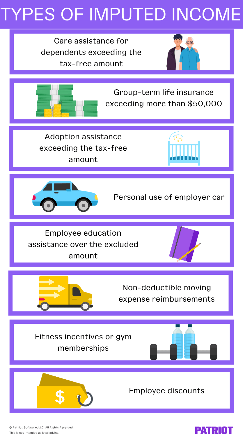 types of imputed income with illustrations for each
