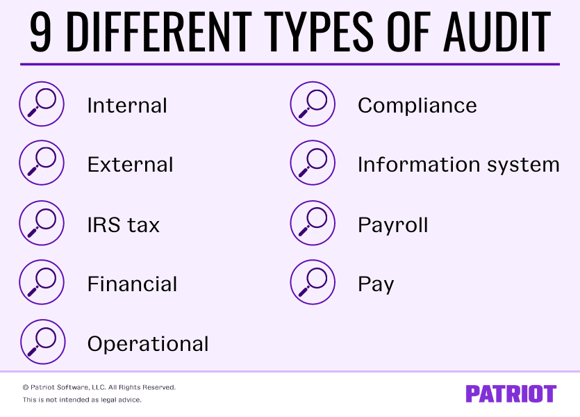 types of audit in small business