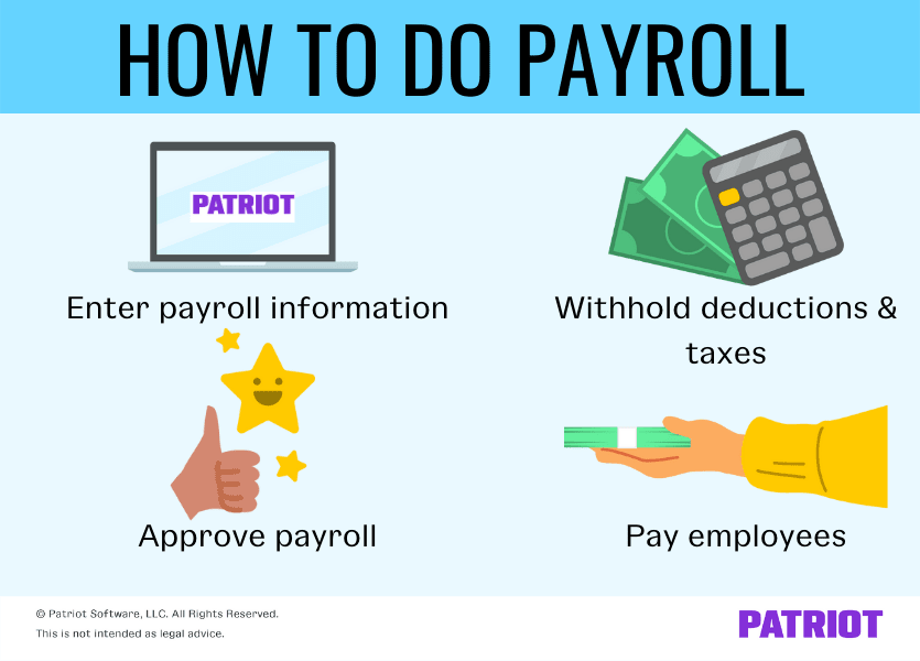 How to do payroll: 1) Enter payroll information 2) Withholding deductions and taxes 3) Approve payroll 4) Pay employees