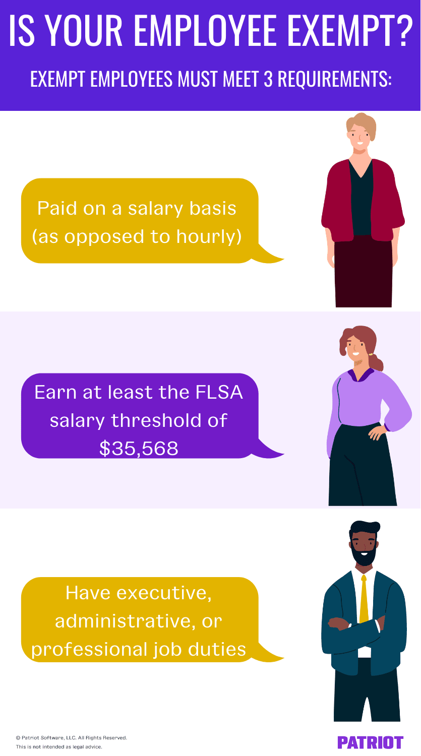 Is your employee exempt? Exempt employees must meet 3 requirements: 1) Paid on a salary basis (as opposed to hourly) 2) Earn at least the FLSA salary threshold of $35,568 3) Have executive, administrative, or professional job duties