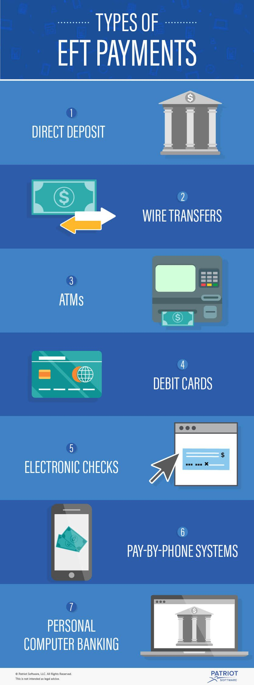 What Is an EFT Payment? | Electronic Funds Transfer Is Wiring Money The Same As Electronic Transfer on