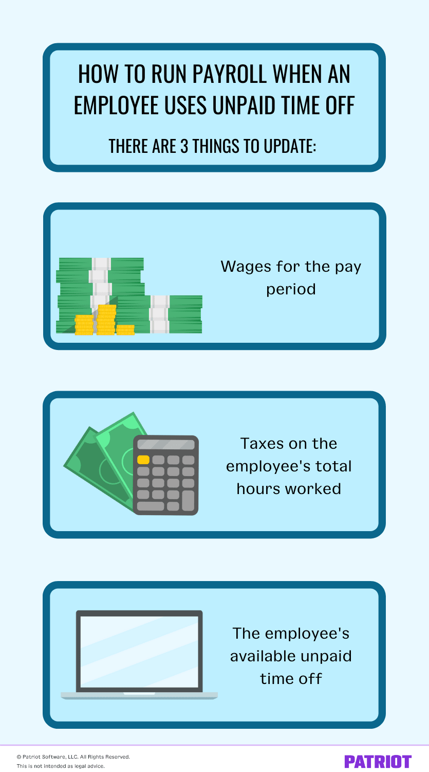 running payroll when an employee uses unpaid time off: update these 3 things 1) wages for the pay period 2) taxes on the employee's total hours worked 3) The employee's available unpaid time off