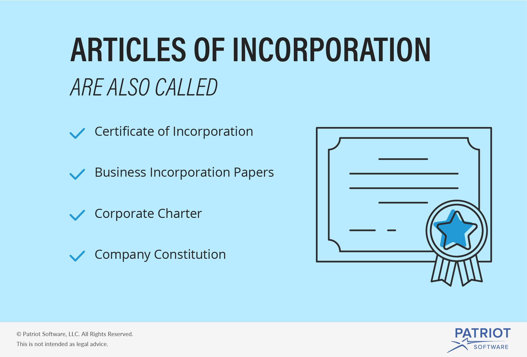 Graphic of Articles of Incorporation Alternative Names