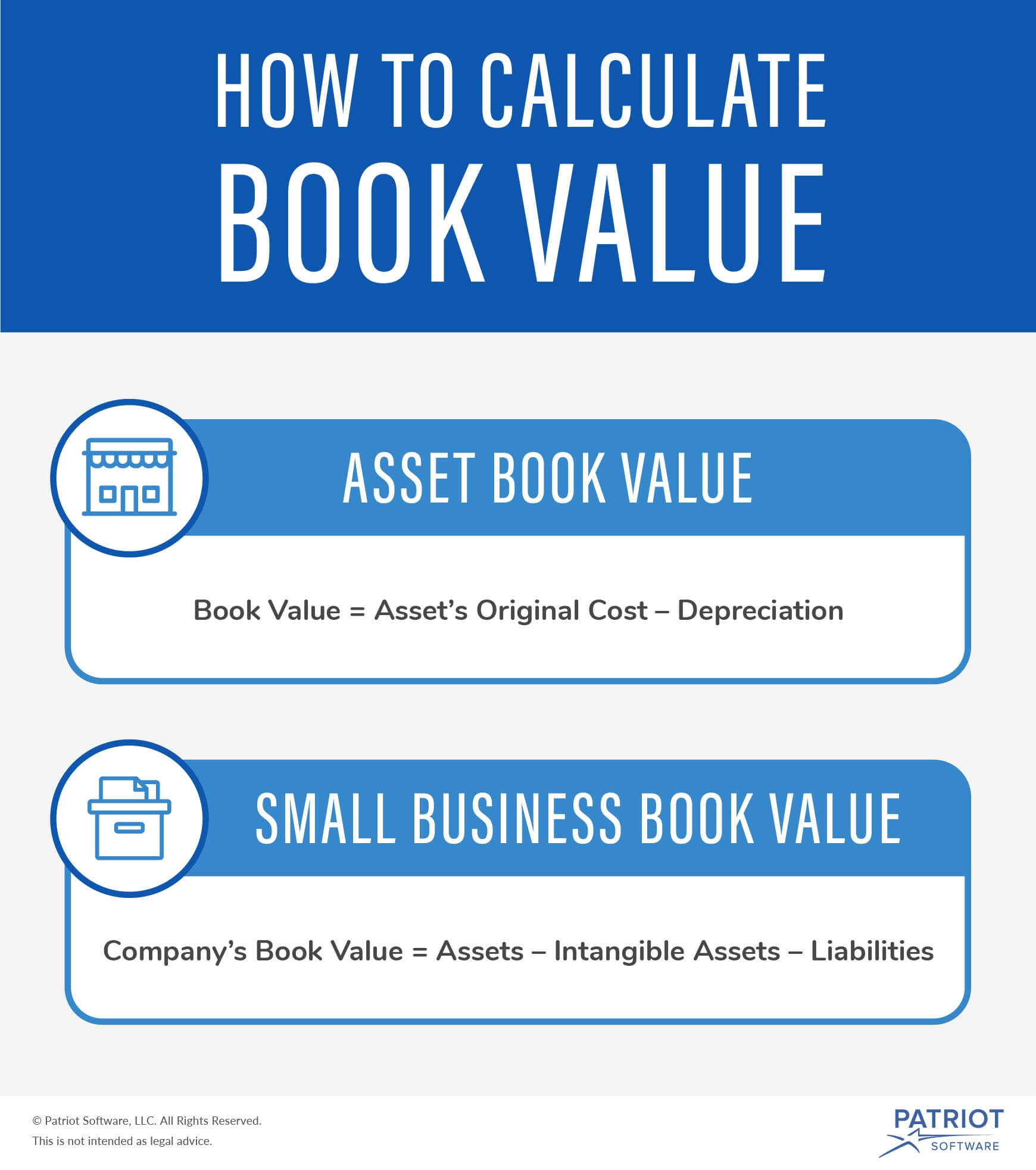 What Is Book Value Definition Purpose Calculation