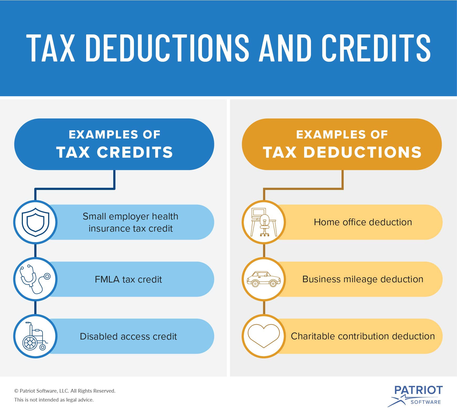 Business Tax Credit vs. Tax Deduction: What's the Difference?