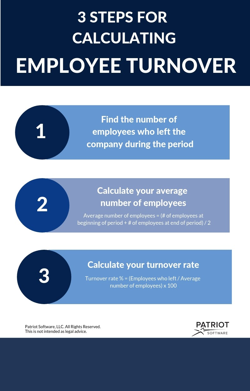 how to calculate turnover
