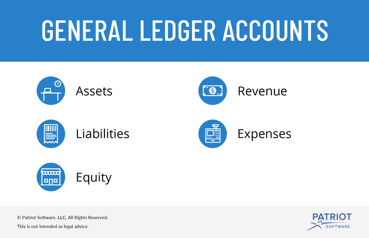 small business general ledger