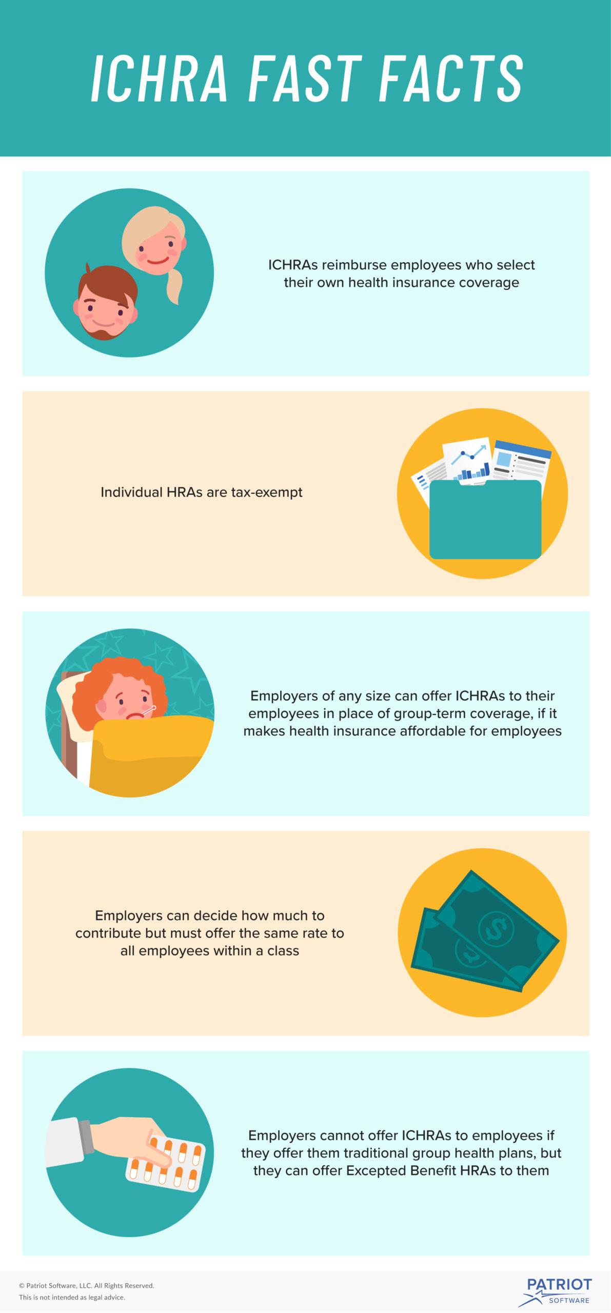 ICHRA Fast-facts visual