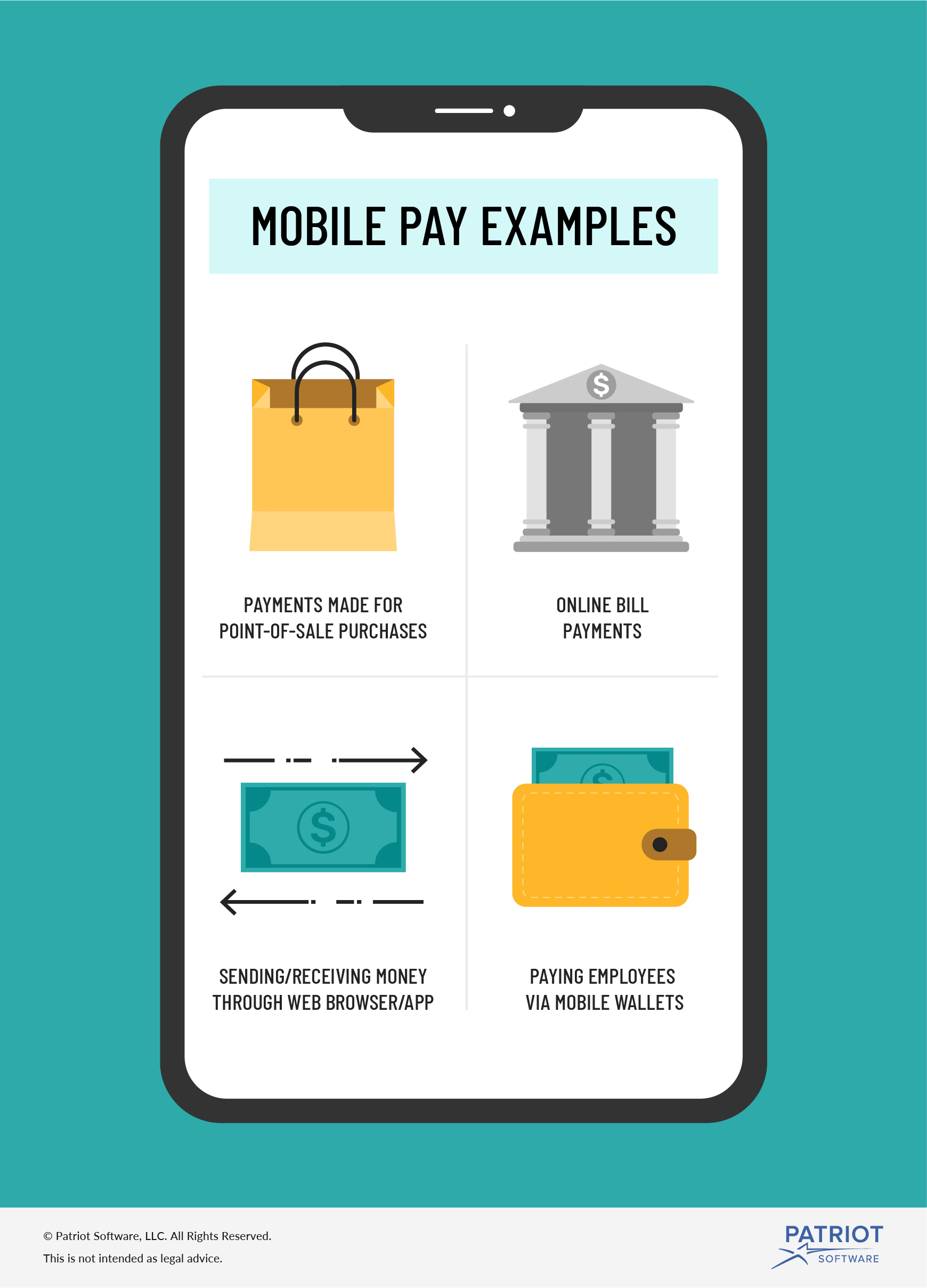visual of types of mobile payments transactions