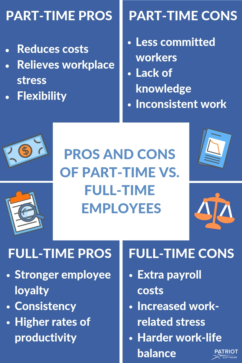 part-time vs. full-time employment