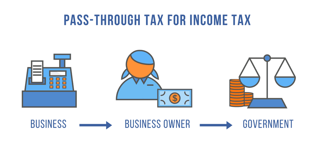 Pass-through tax for income tax