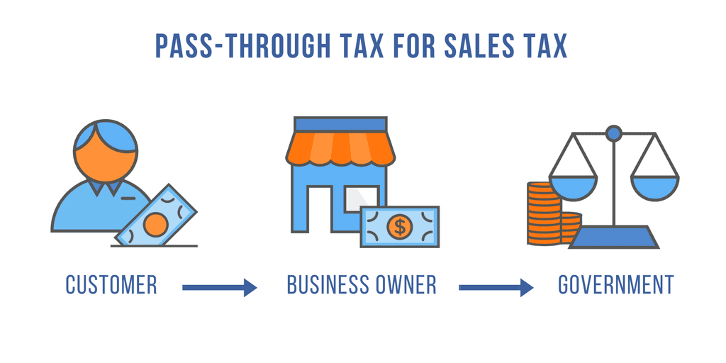 pass-through tax for sales tax