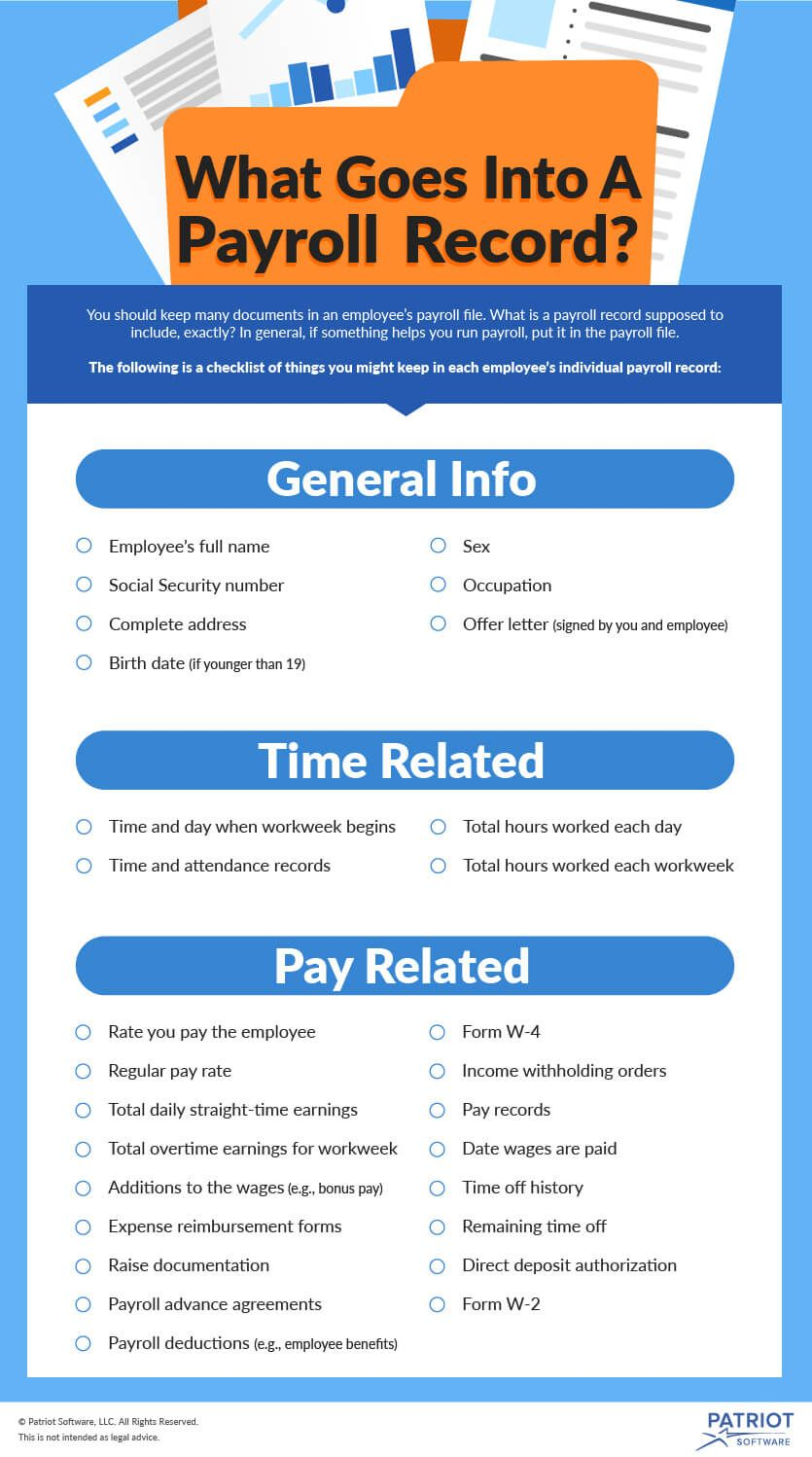 What Goes Into a Payroll Record Checklist Infographic