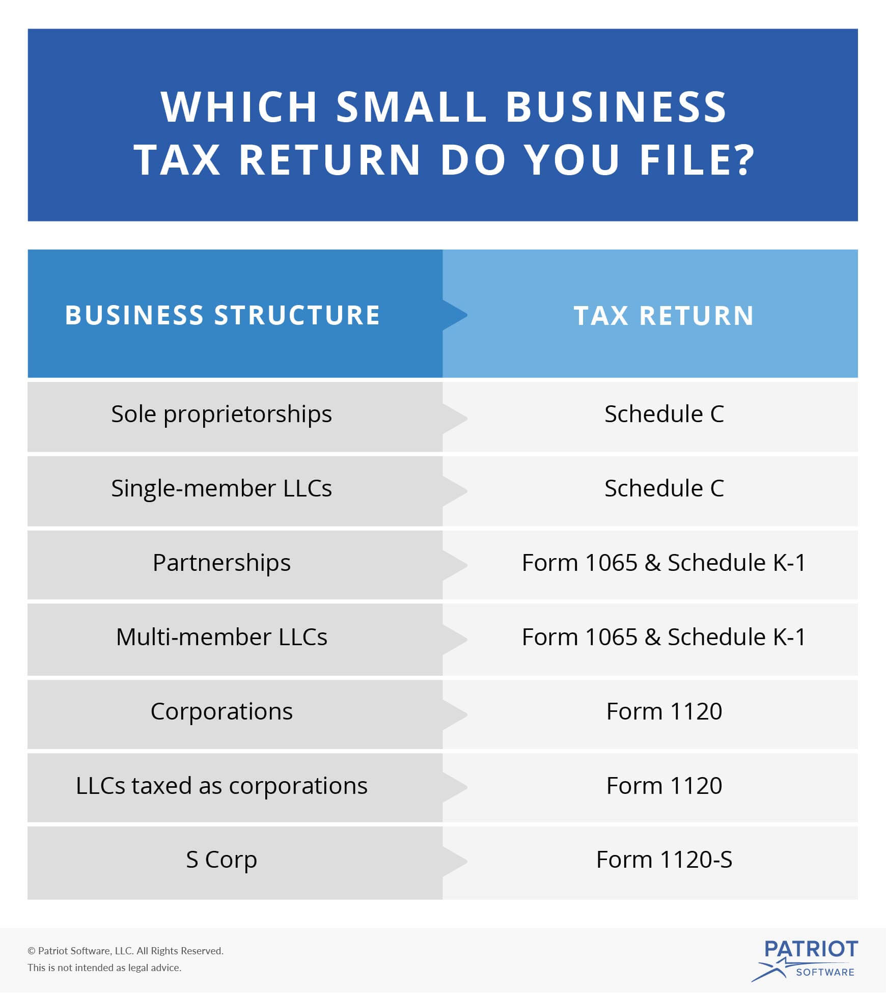 form 1065 corporation  Small Business Tax Preparation Checklist | How to Prepare ...