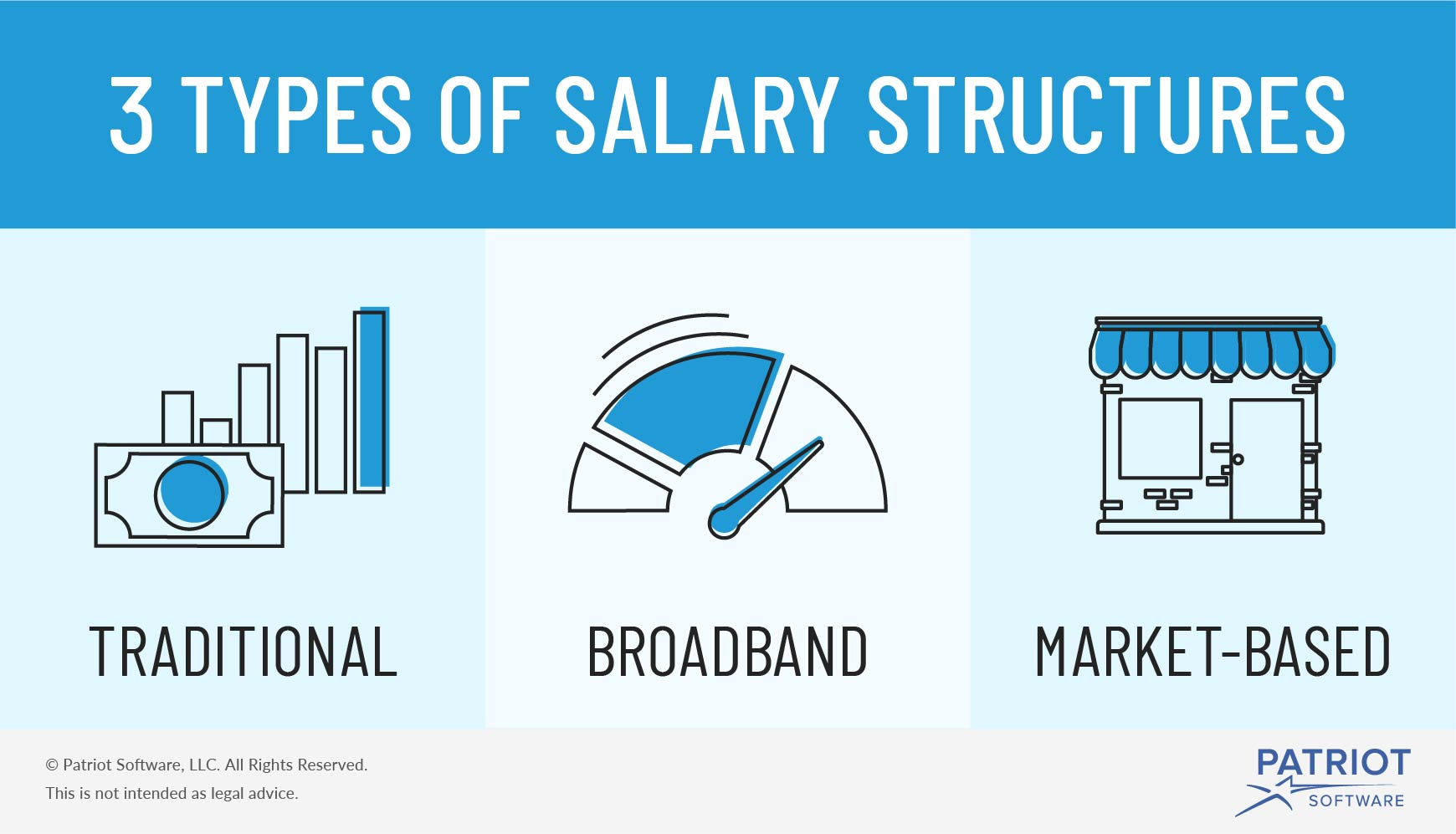 types of salary structure