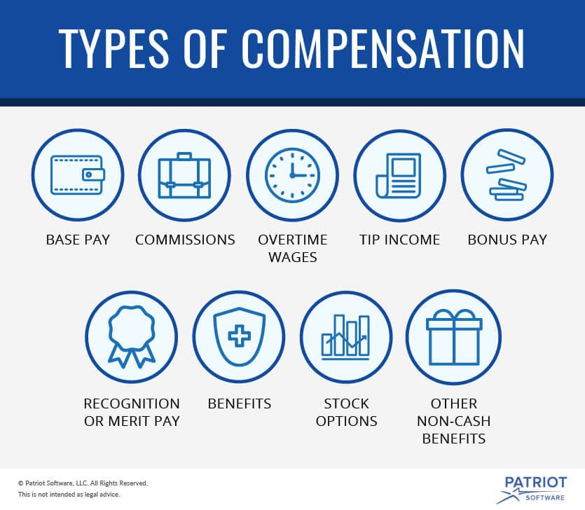 Types of compensation graphic