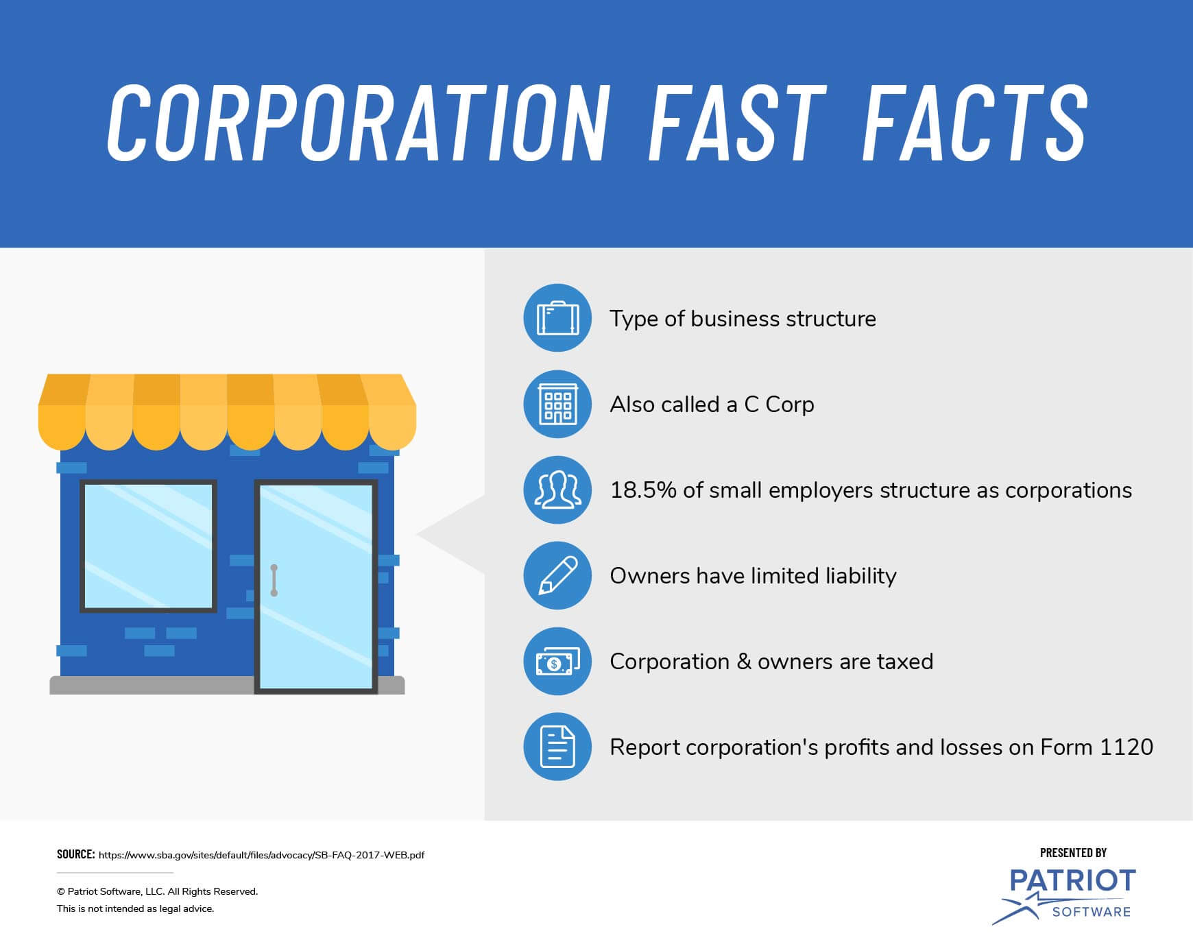 What is a corporation?