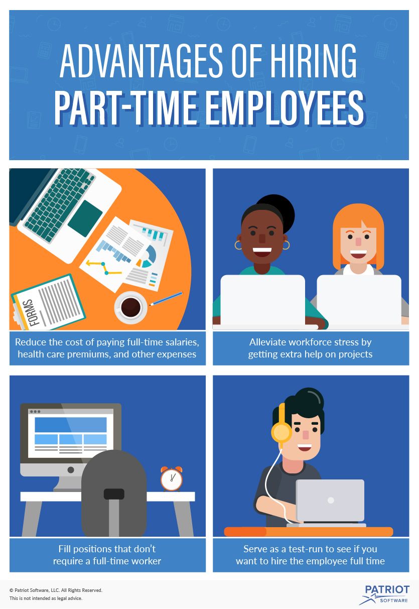 What is a part-time employee?