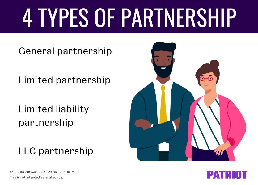 4 Types of partnership: General partnership, limited partnership, limited liability partnership, LLC partnership