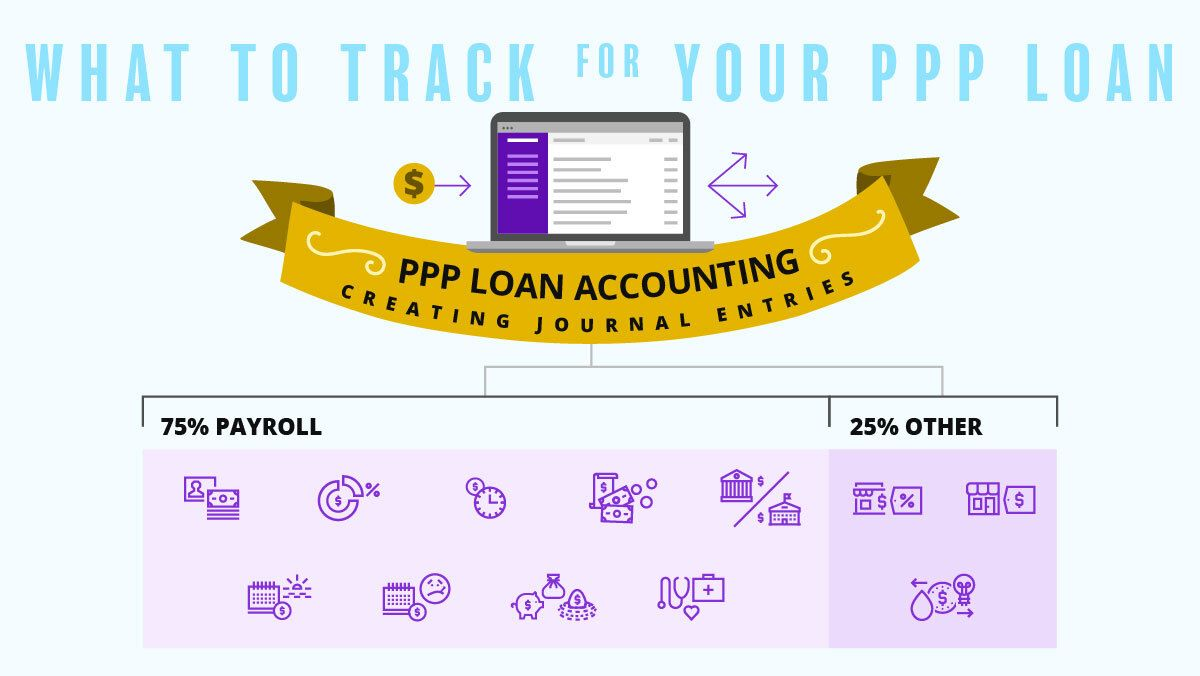 ppp loan accounting