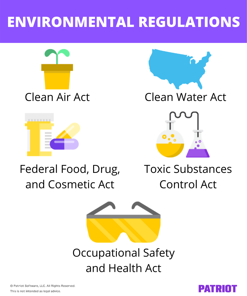 list of five types of environmental regulations with icons