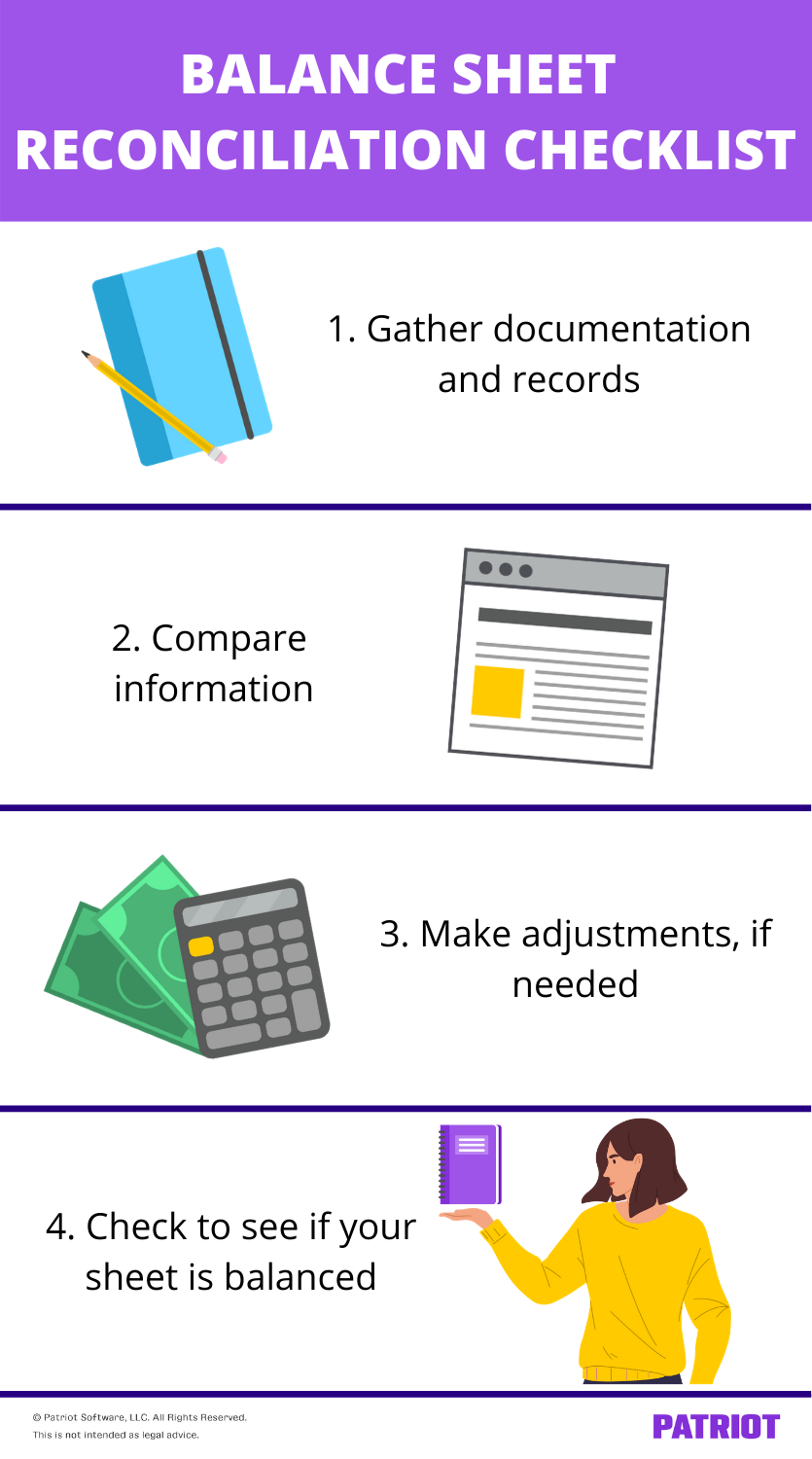 balance sheet reconciliation checklist visual