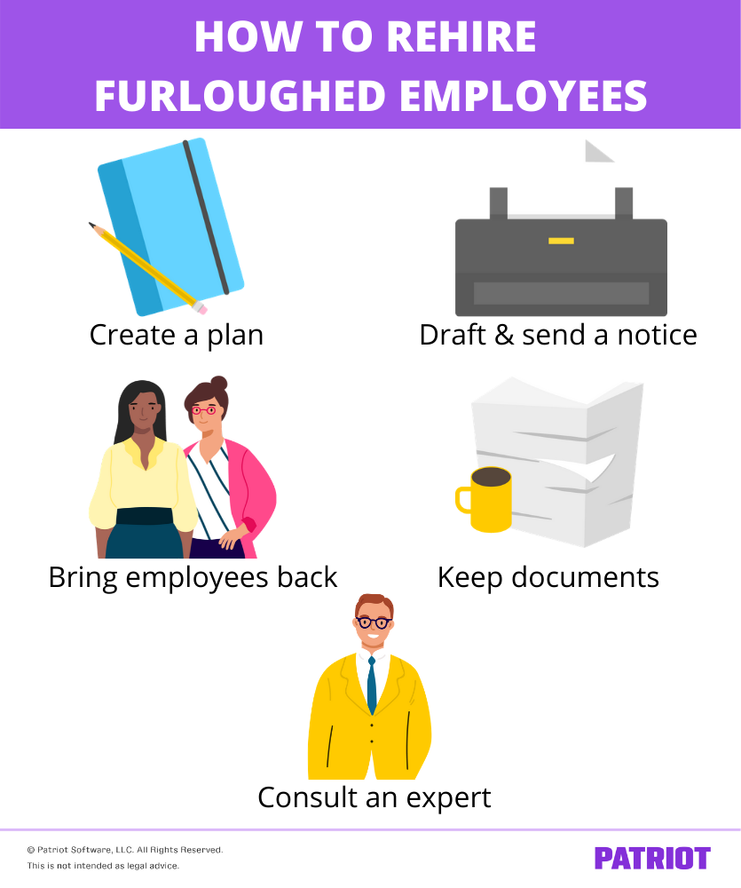 how to rehire furloughed employees steps with icons