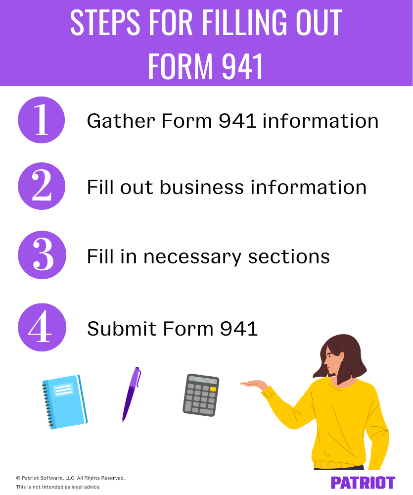 steps for filling out Form 941 for business owners and employers