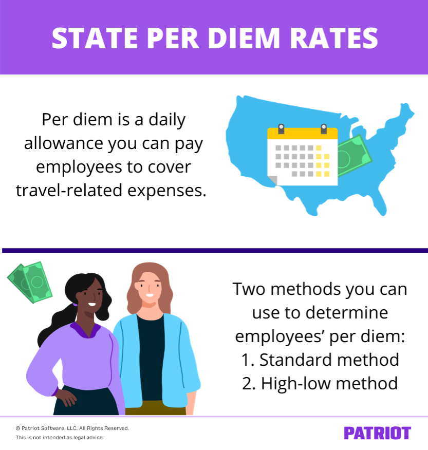 per diem rates by state definition and explanation of per diem methods