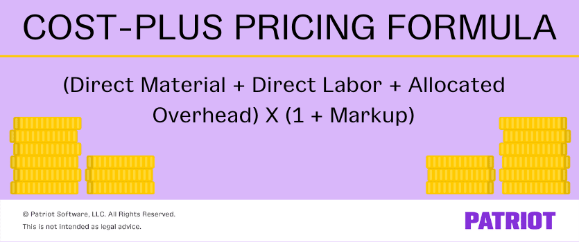 cost-plus pricing formula with illustrations of coin piles