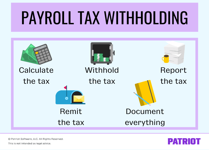 payroll tax withholding process with illustrations