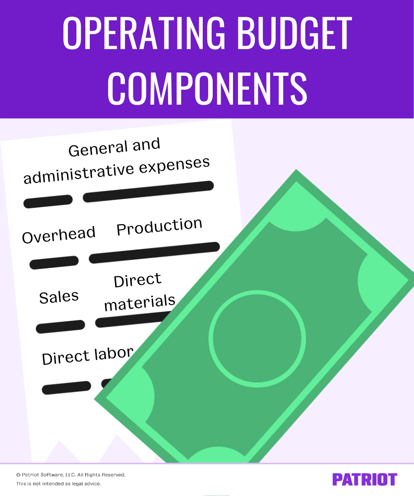 components of a business operating budget