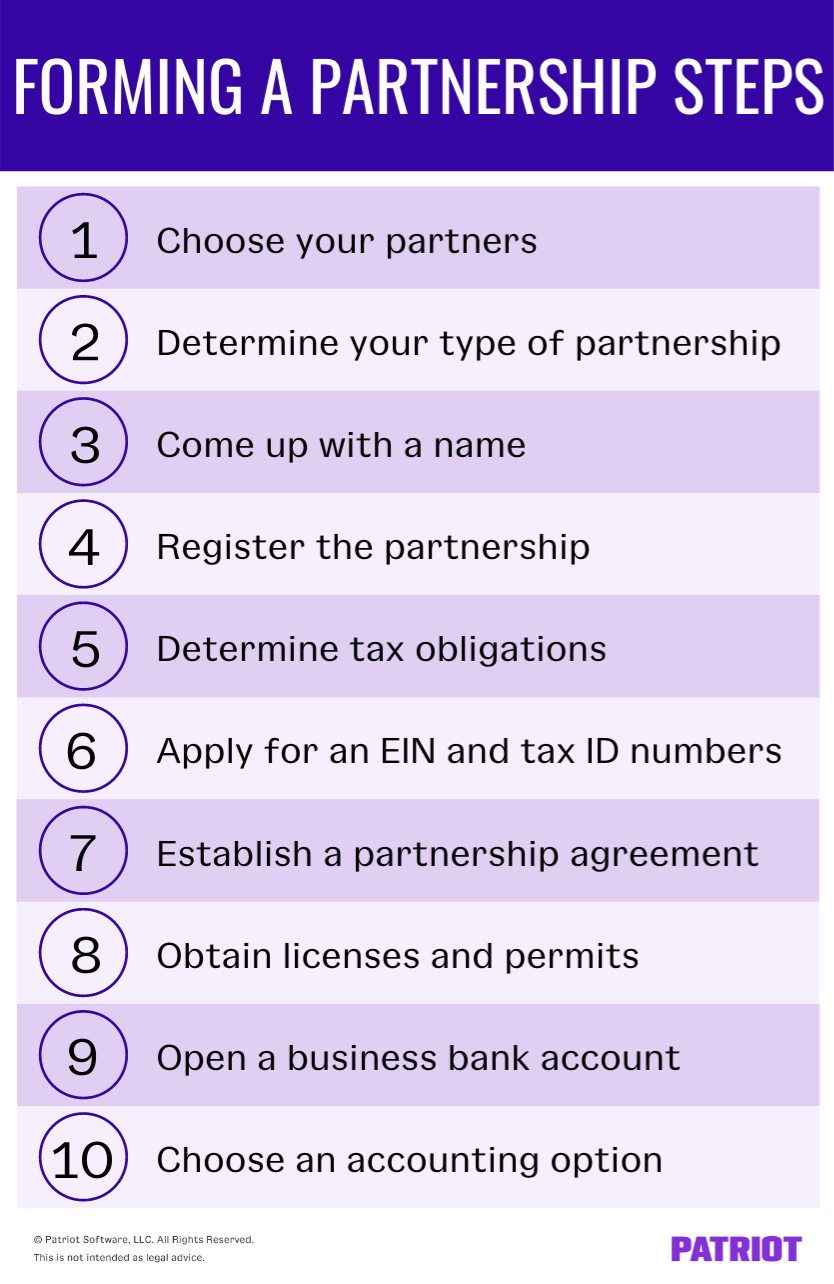 steps for forming a partnership in business