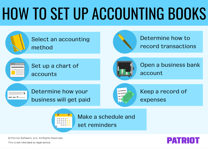 steps for setting up your accounting books for the first time