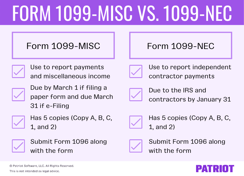 differences between form 1099-misc vs. form 1099-nec