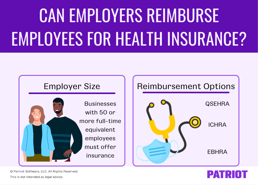 Can employers reimburse employees for health insurance? It depends on the employer size and the type of health reimbursement plan
