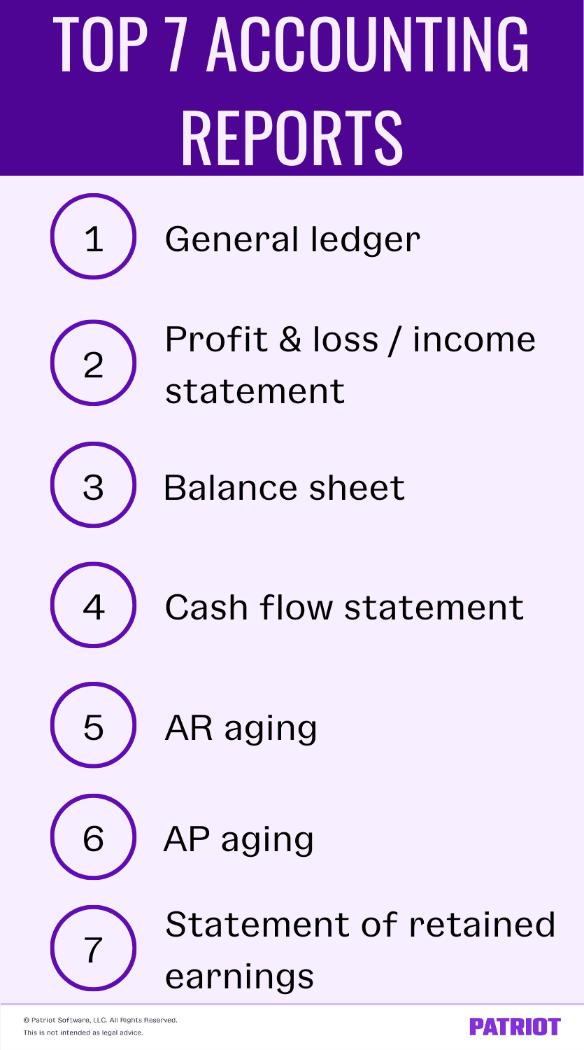 Top 7 accounting reports include the general ledger, profit and loss / income statement, balance sheet, cash flow statement, AR aging, AP aging, and the statement of retained earnings.