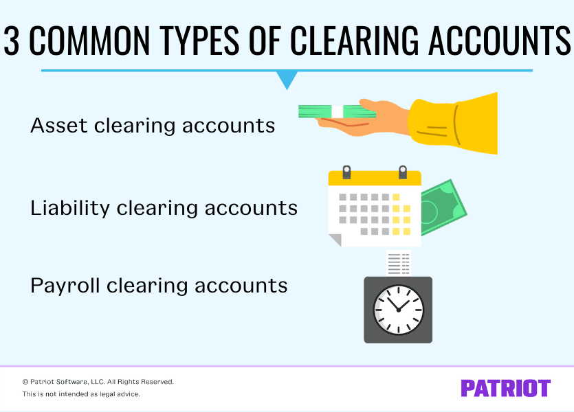 Common types of clearing accounts include asset clearing accounts, liability clearing accounts, and payroll clearing accounts.