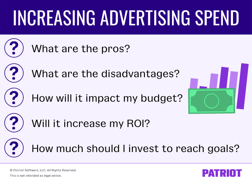 questions to ask yourself before increasing advertising spend